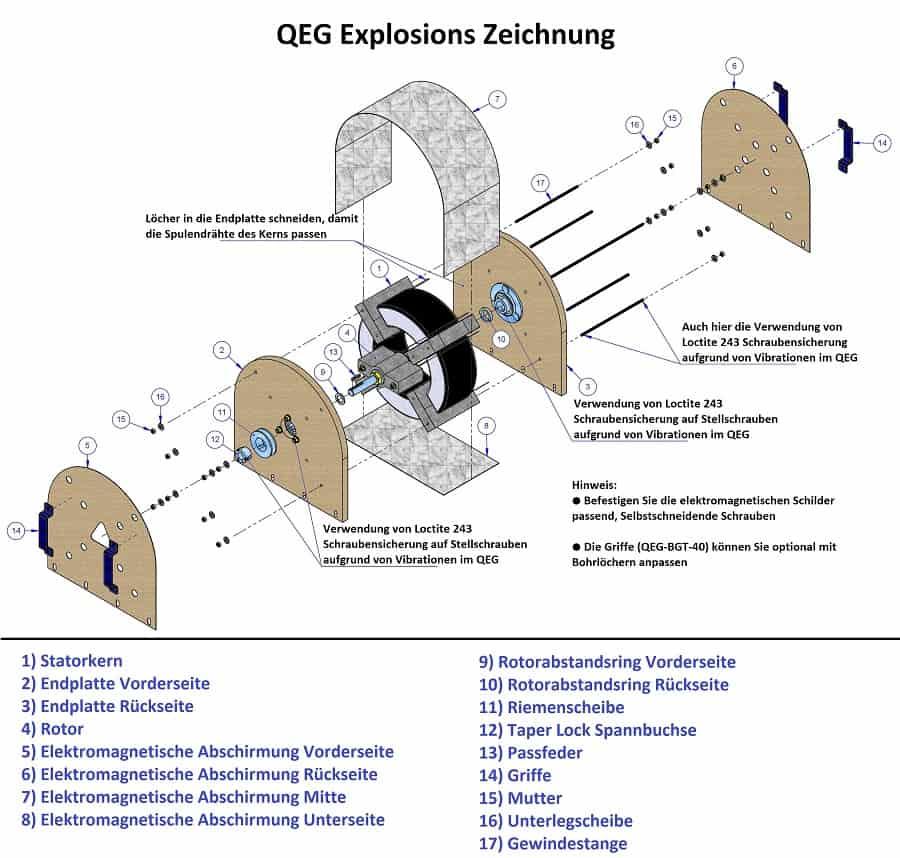 quantum energie generator freie energie selber bauen. Black Bedroom Furniture Sets. Home Design Ideas